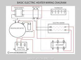 air vent thermostat wiring diagram professional wiring diagram ac outside ac unit thermostat wiring air vent thermostat wiring diagram wiring diagram ac central best ac unit wiring diagram unique split