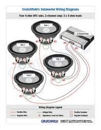 automotive ac diagram diagrams for car repairs subwoofer wiring diagrams