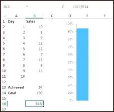 Unique Excel Thermometer Chart Cooltest Info