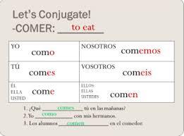 Spanish Conjugation Modern World History With