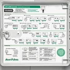 rain bird esp8lxme 8 station esp lxme modular controller for rainbird e6 manual at Rain Bird Esp Modular Wiring Diagram