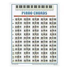 Walrus Productions Piano Chord Mini Chart Alto Music