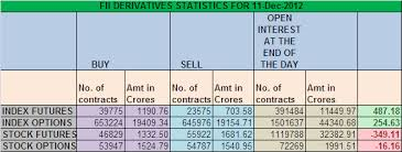 Nifty Historical Chart Archives Brameshs Technical Analysis