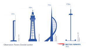 Lookout Tower Plans Plans For Spire To Top The Tower British Airways I360 Brighton