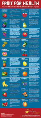 The Health Benefits Of Fruit Fruits Fruit Benefits