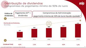 Bilionário do Zero: Estudo da ENBR3 - EDP Energias do Brasil