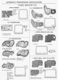 Jeep Transfer Case Identification Chart Transmission Identification