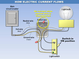 bmw planet diagrams on bmw images free download wiring diagrams Bmw Planet Wiring Diagrams electric current diagram automotive wiring diagrams bmw 2002 wiring diagram pdf Wiring Diagrams 1998 BMW 540I