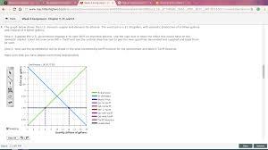 planning an essay pdf quiz