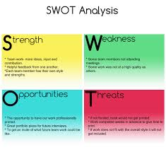 personal swot analysis like success personal swot analysis example
