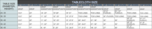 bistro table sizing chart