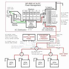 laguna guitar wiring diagram refrence for airstream trailer amp 1976 back to post wiring diagram for airstream trailer