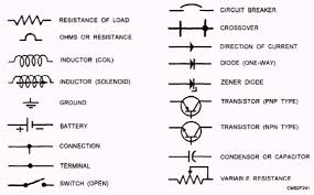 wiring diagrams symbols the wiring diagram wires wiring diagram symbols nilza wiring diagram