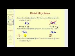 Divisibility Rules Chart Pdf Divisibility Rules To Find Factors Ck 12 Foundation
