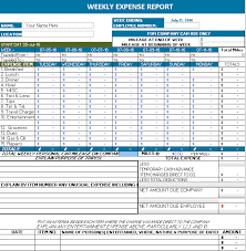 expenses report excel weekly expense report template excel oyle kalakaari co