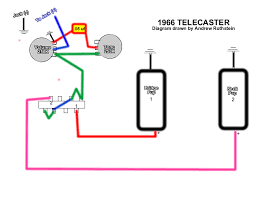 standard telecaster wiring diagram wiring diagram and schematic stratocaster bridge hotrail wiring diagram diagrams and