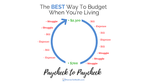 If You Get Paid Semi Monthly The Best Way To Budget When Youre Living Paycheck To Paycheck