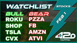 Feb 1 Stock Chart Technical Analysis Roku Shop Tsla Cvx Pzza Fb Amzn Atvi