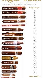 Cigar Temperature And Humidity Chart Eat Drink Smoke Be Happy
