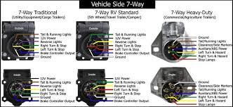 2011 gmc terrain wiring diagram wiring diagram schematics 2003 gmc trailer wiring diagram front speaker 2003 chevy