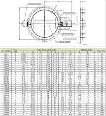 Butterfly Valve Bolt Chart Round Butterfly Dampers Shan Rod