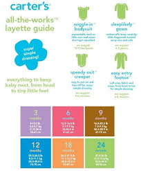 Memorable Carters Newborn Size Chart Circo Clothing Size