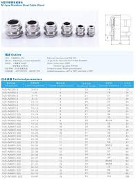 Alco Cable Gland Chart Metal Cable Gland Size Chart Best Picture Of Chart