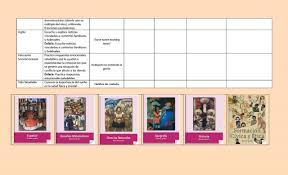 Este libro de texto que tienes en tus manos es una herramienta muy importante para que. Plan De Trabajo Semanal 14 A 18 De Septiembre De 2020 2021 1 2 3 4 5 6 Grado Imagenes Educativas