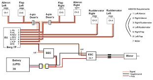 rc wiring diagram wiring diagrams best rc glider wiring diagram simple wiring diagram rc stampede wiring diagram rc wiring diagram
