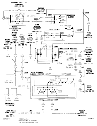 I have a feeling he shorted the wire between fuse 10 the flasher and the defogger relay refer to these diagrams