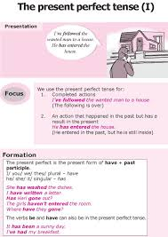 Image result for Understanding Present Perfect Tense with images ...