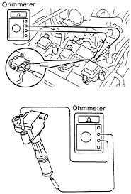 2006 subaru tribeca engine diagram wiring diagram load 2006 subaru b9 tribeca engine diagram wiring diagrams simple 2006 subaru b9 tribeca engine diagram best