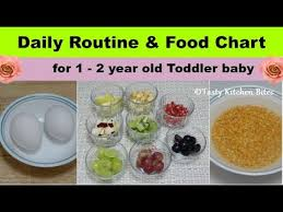 Daily Routine Food Chart For 1 2 Year Old Toddler Baby L Complete Diet Plan Baby Food Recipes