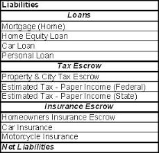 Sample Personal Balance Sheet Free Personal Balance Sheet Invest Safely Com