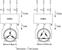 soft start circuit how does it differ among soft starters inline soft start circuit