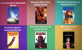types of movies favorite types of movies by firemaster92 on deviantart
