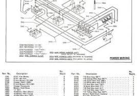 1989 club car golf cart wiring diagram 1989 club car ds wiring 11 photos of the 1989 club car golf cart wiring diagram