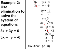 example 2 use elimination to solve the system of equations