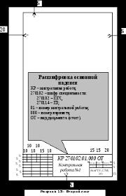 Анализ полученных результатов По рассчитанным величинам построить  Второй лист оформляется согласно прилагаемому образцу Рисунок 13 и должен содержать основную надпись формы 5 по ГОСТ Р21 1101 для строительных