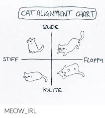Cat Alignment Chart Rude Stiff Floppm Polite Meow_irl Rude