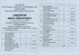 Образцы kursi vsem ru Приложение к диплому с указанием изученных предметов