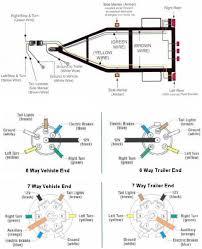 wiring diagram electric brake controller images wiring trailer control wiring diagram get image about wiring diagram