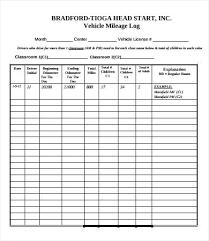 Machine Maintenance Log Template Maintenance Log Sheet Template Tailoredswift Co