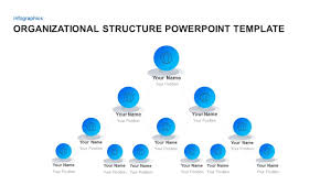 How To Create A Organizational Chart In Powerpoint 2013 Organizational Structure Template Ppt For Powerpoint Keynote