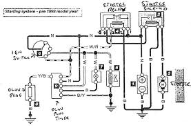 wiring for a land rover 200tdi conversion land rover 200tdi wiring diagram