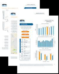 Atlanta Property Management Company Providing You Turn Key Solutions