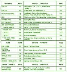 cadillac dts radio wiring diagram wirdig diagram also 2000 chevy tahoe radio wiring diagram on cadillac cts