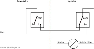 common electrical wiring wiring diagram more what is common in electrical wiring wiring diagram show common ground electrical wiring common electrical wiring