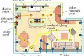 diy house wiring diagrams on diy download wirning diagrams electrical fixture symbols at House Wiring Diagram Symbols