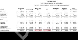 Cost Analysis Example Cost Benefit Analysis Kansas City Mo Example Download Scientific